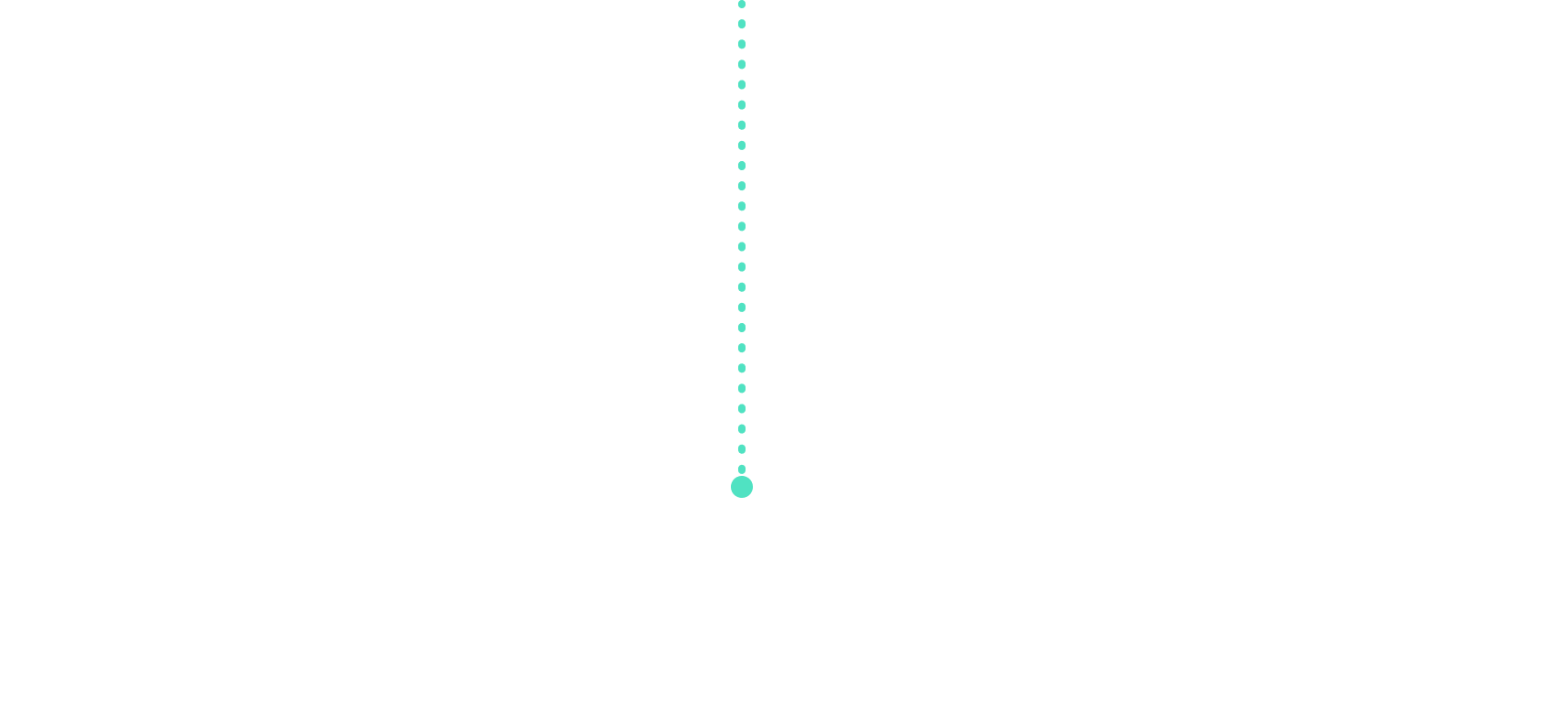 Step 1 - Lines