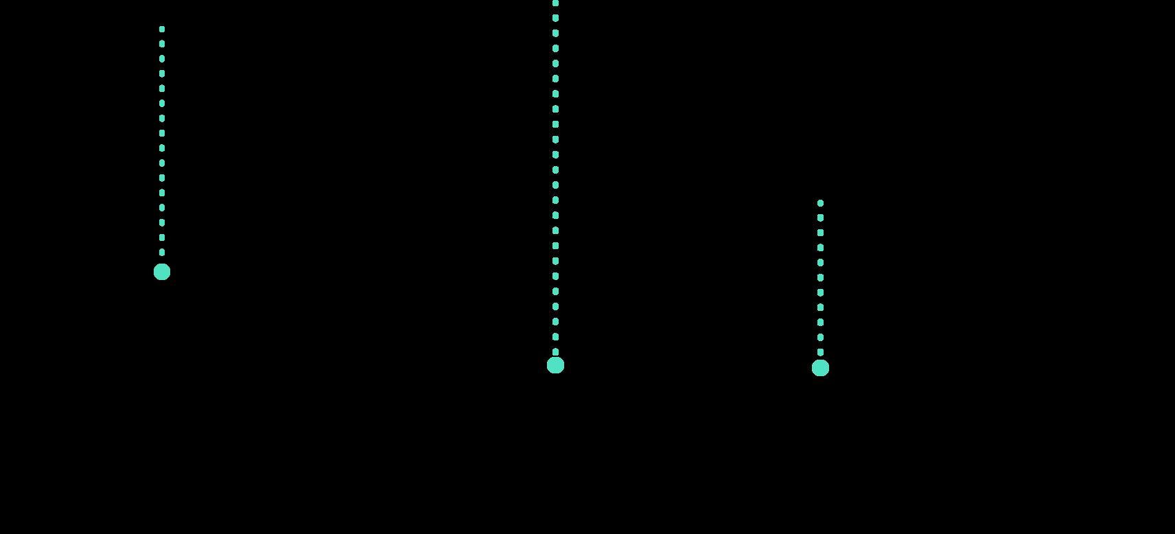 Step 3 - Lines