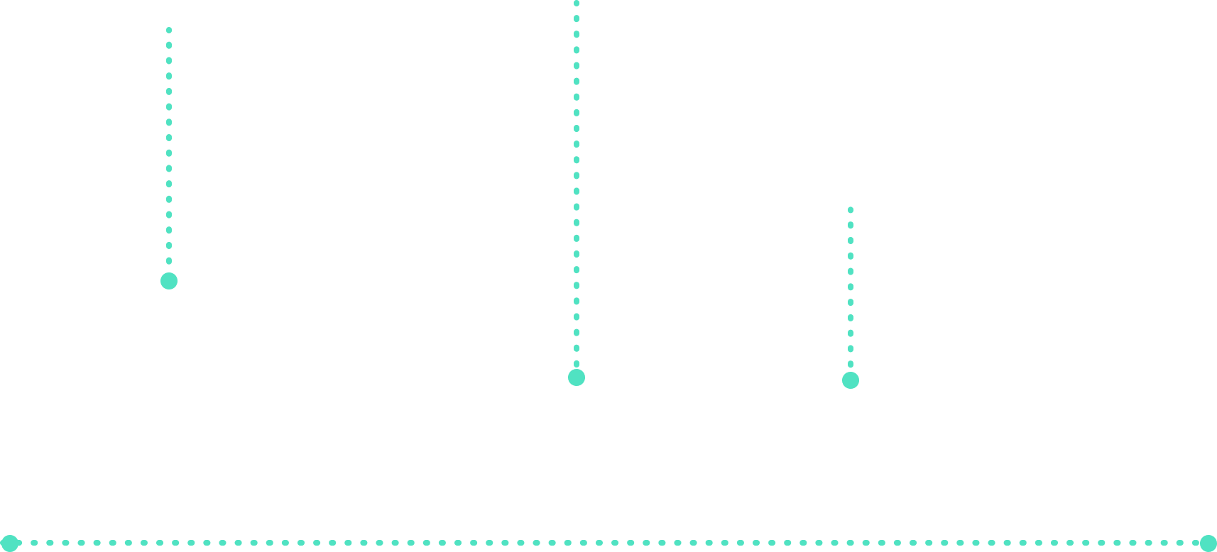 Step 4 - Lines