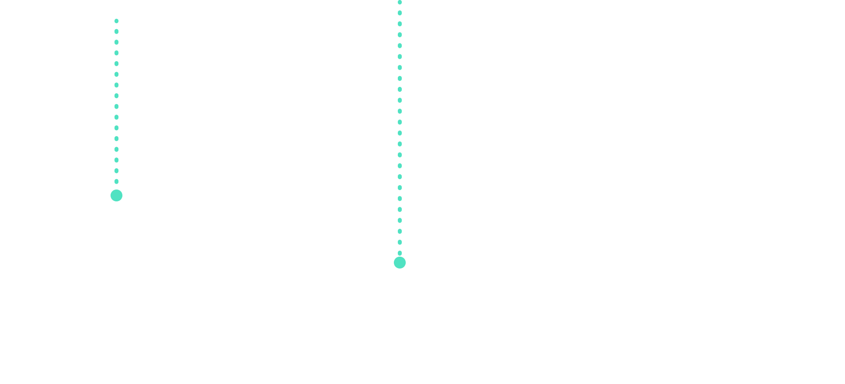 Step 2 - Lines