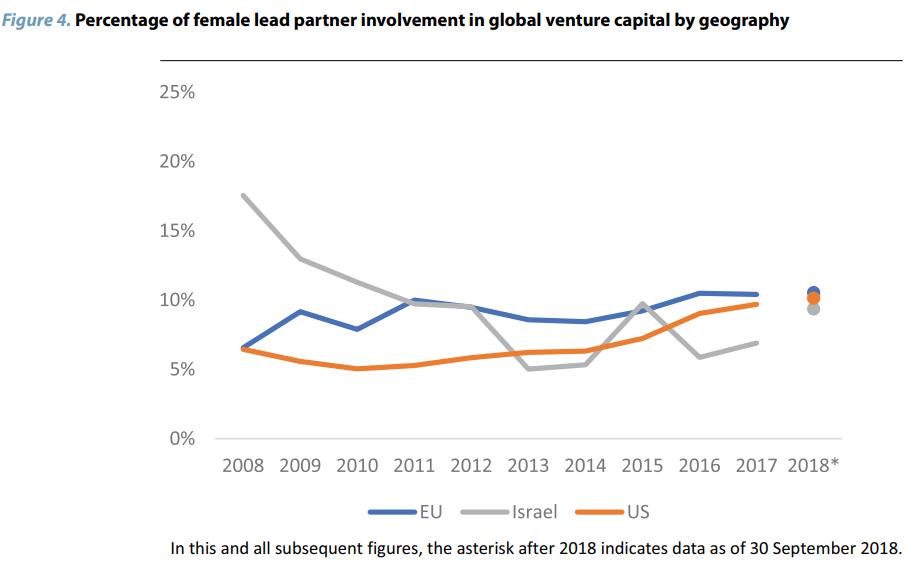 Private Investors Future of Economic Progress Entrepreneurship