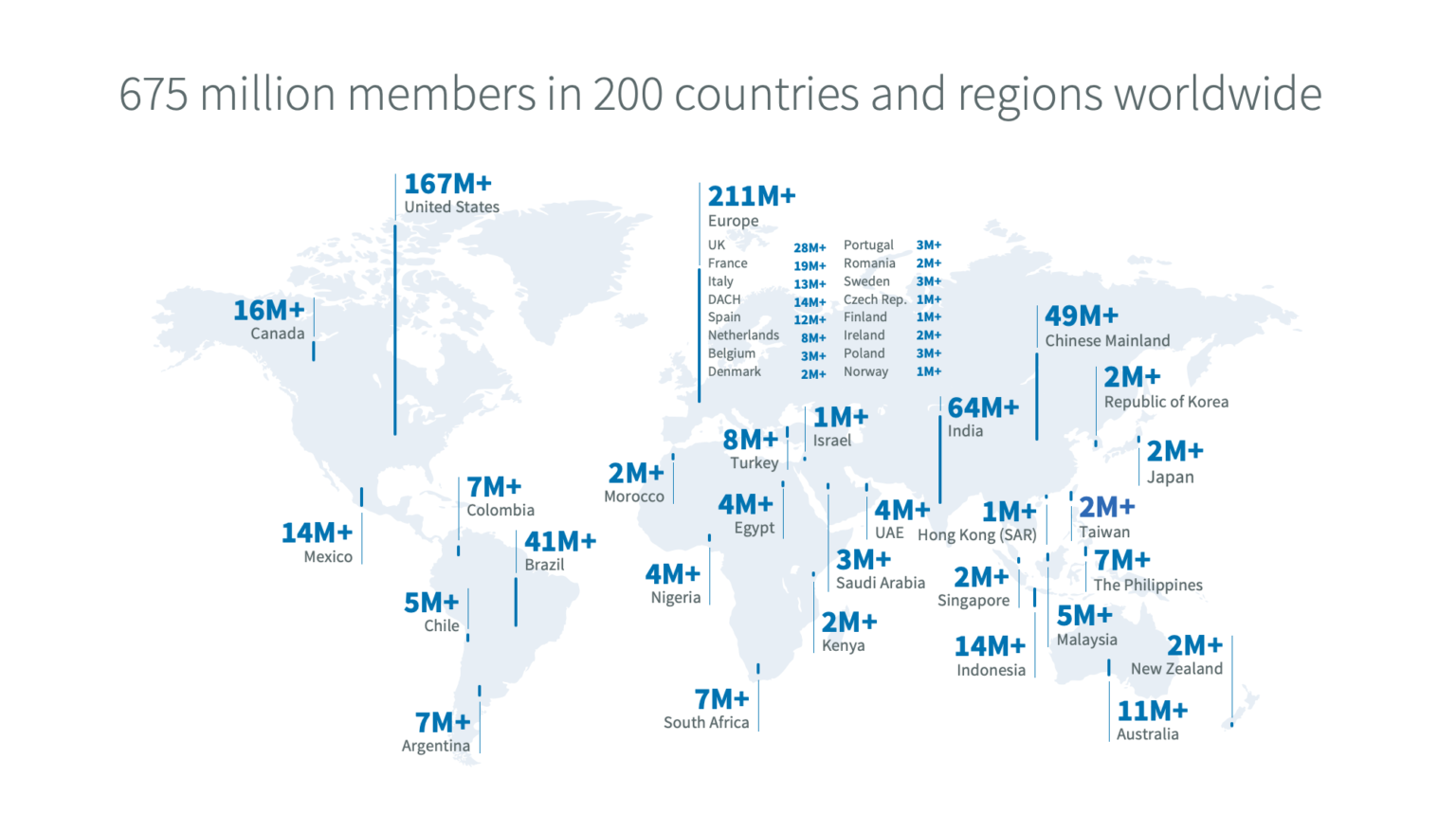 Number of LinkedIn users by country on the map
