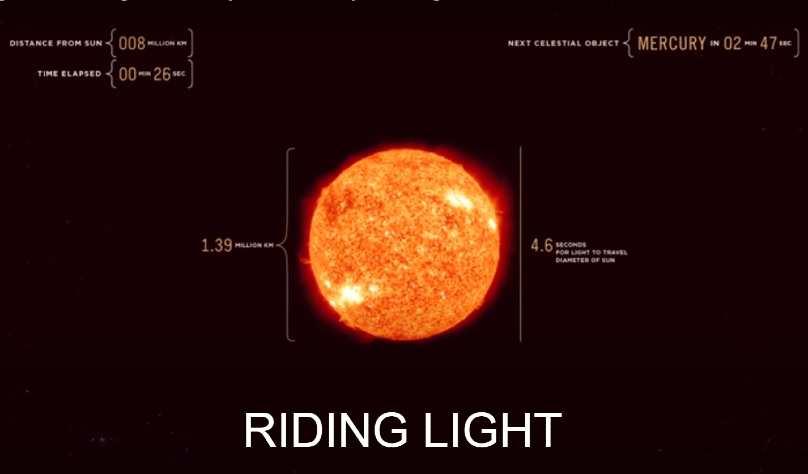 Será que você já imaginou como seria a sua visão ao viajar pelo Universo, no espaço, na velocidade da Luz (299.792.458 metros por segundo) e o que você observaria durante esta jornada?
