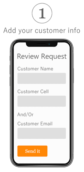 Review Request Screen