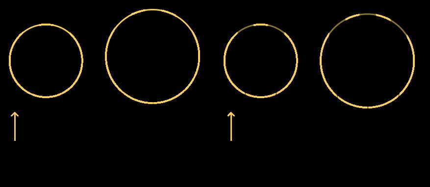 La note DO située avant les deux touches noires sur le clavier