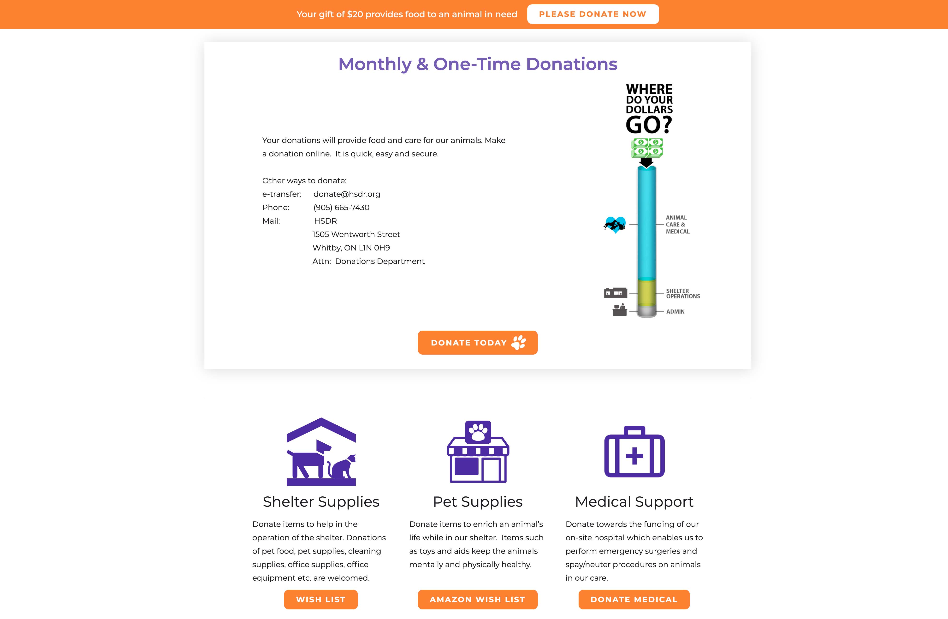 Sample website page from HSDR website showing donation allocations.