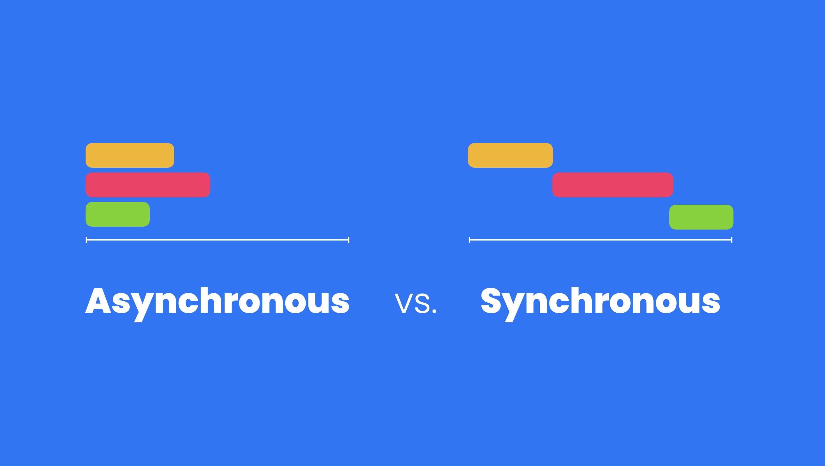 Asynchronous vs. Synchronous video