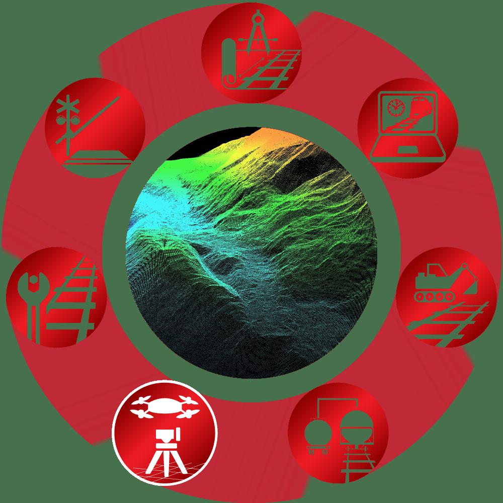 Geospatial