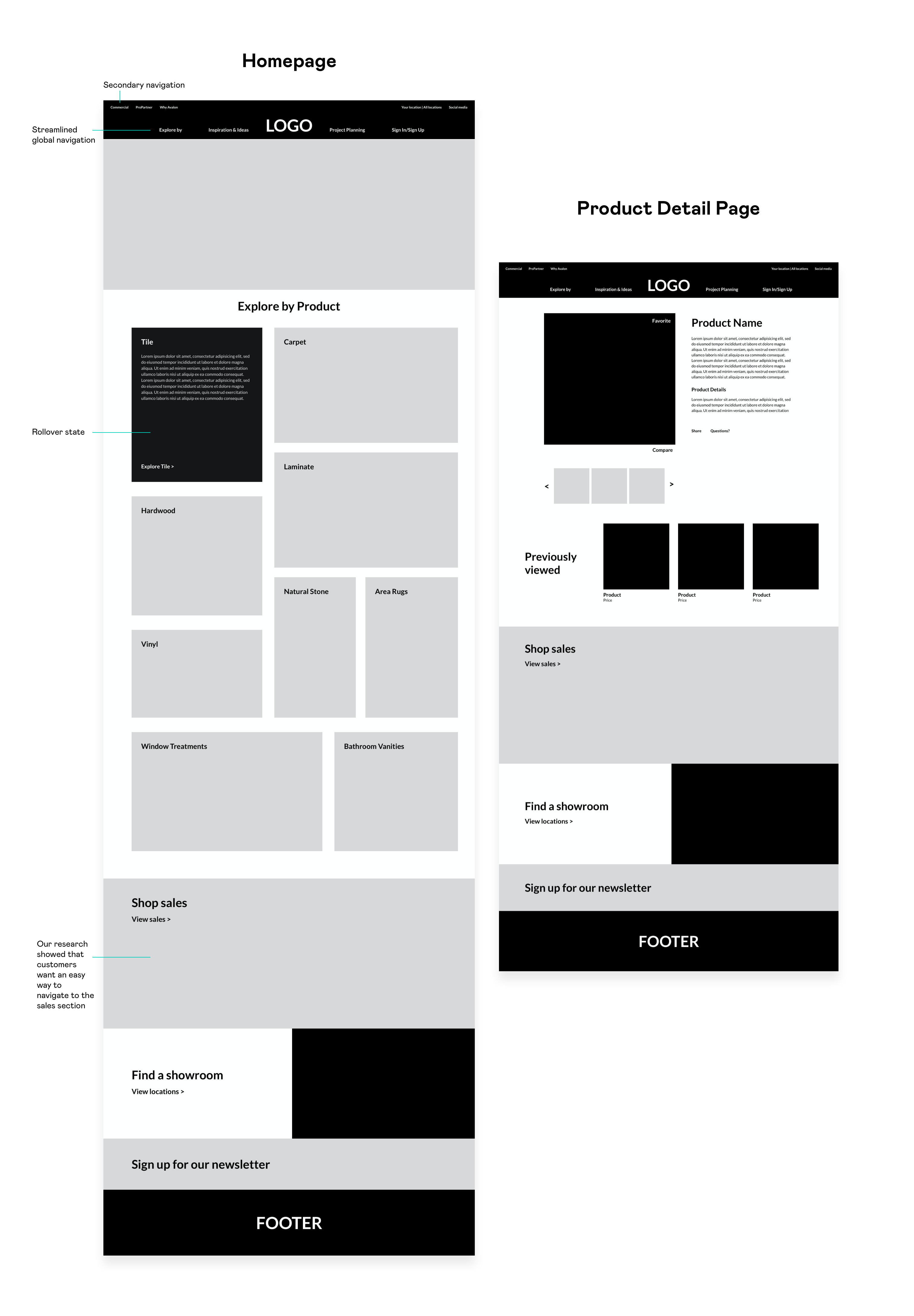 Wireframe of the Avalon Flooring website