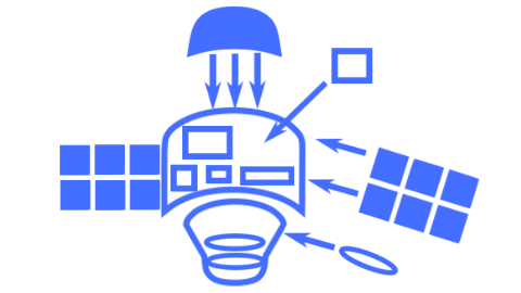 Satellite Fabrication & Manufacturing