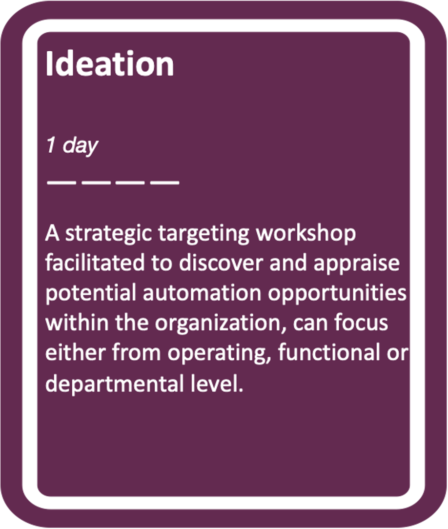 1 Day Ideation Workshop - A strategic targeting workshop facilitated to discover and appraise potential opportunities within the organisation., can focus either from operating, functional or departmental level.