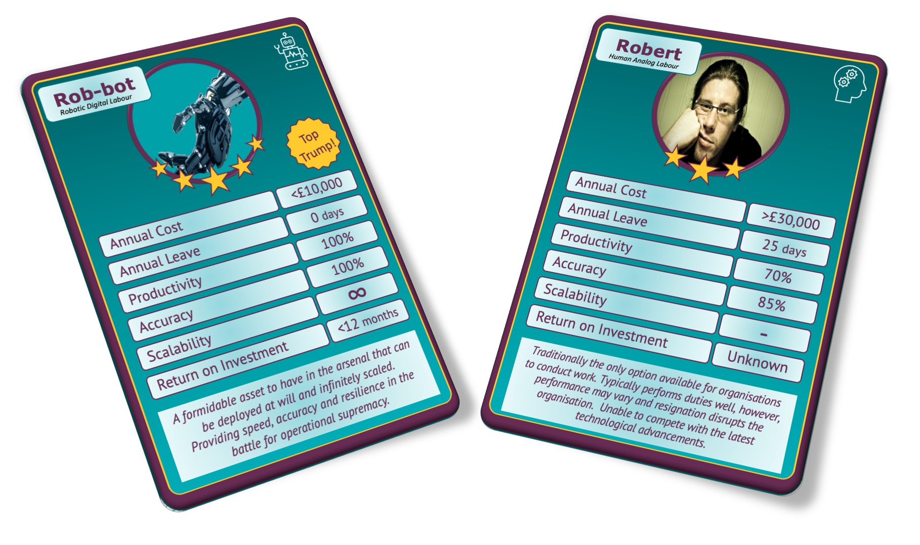 Two Top Trumps cards, one human, one robot
