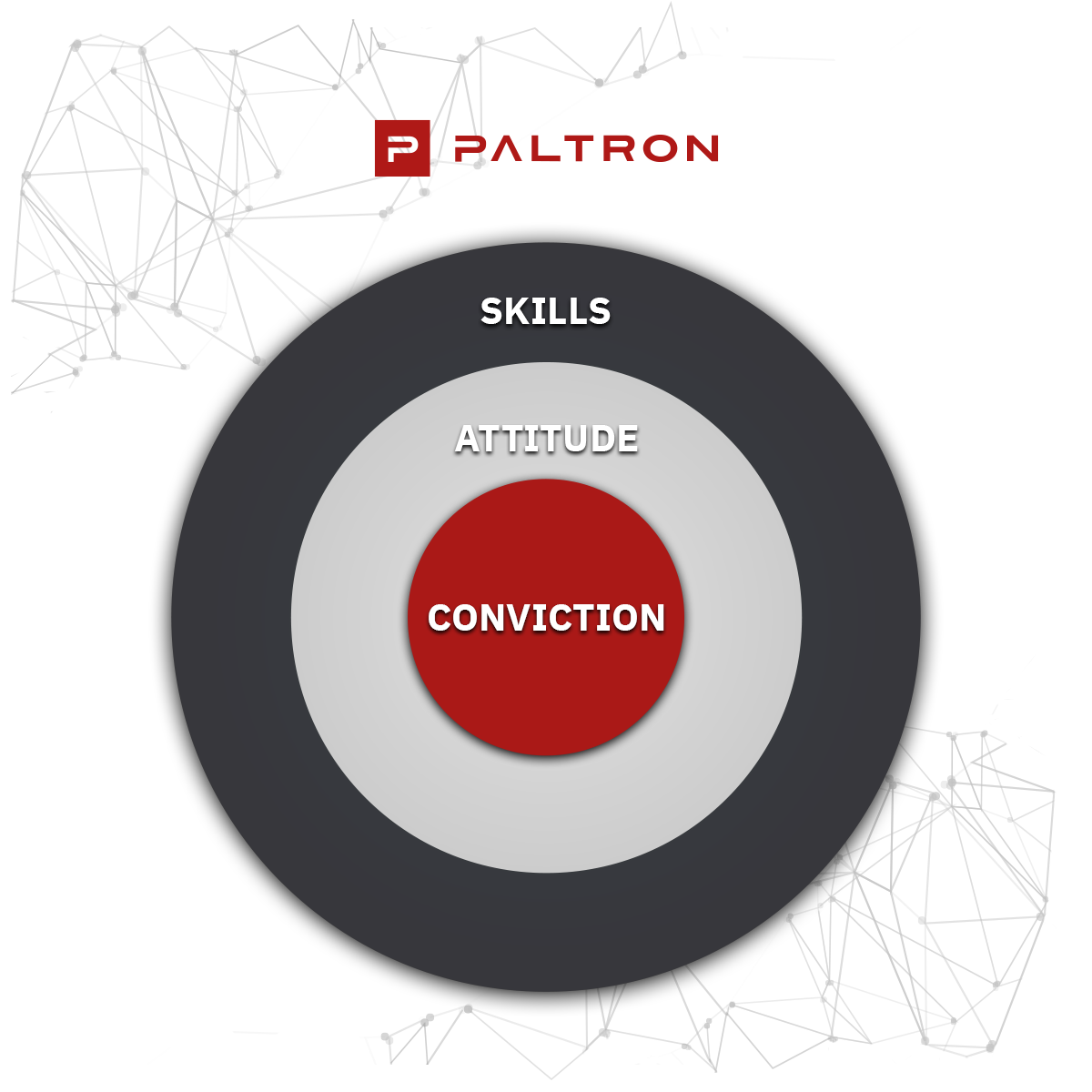 PALTRON's Golden Circle for employees