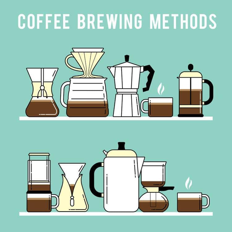 Various Coffee Brewing Methods