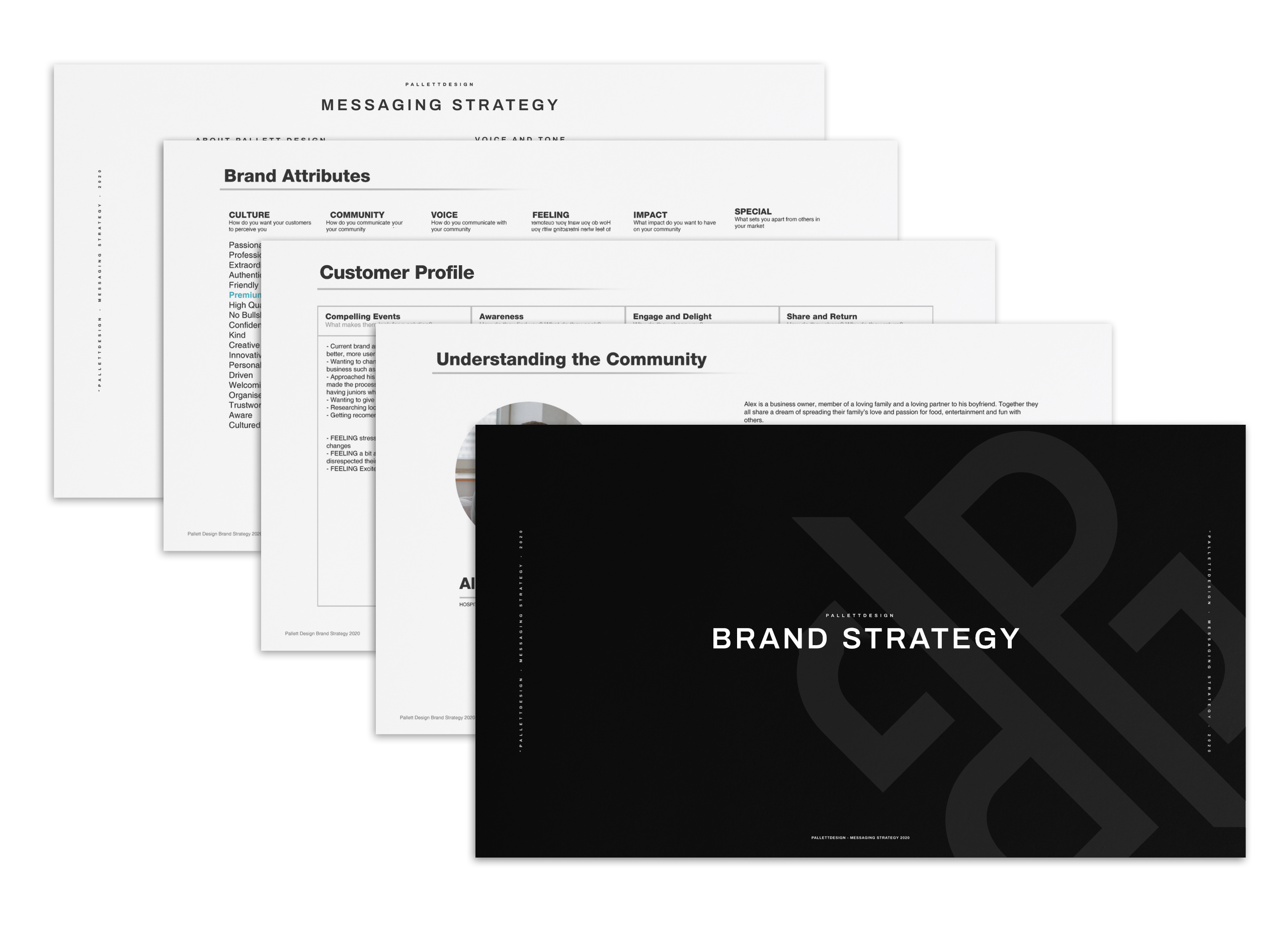 Sheets of paper with a brand strategy