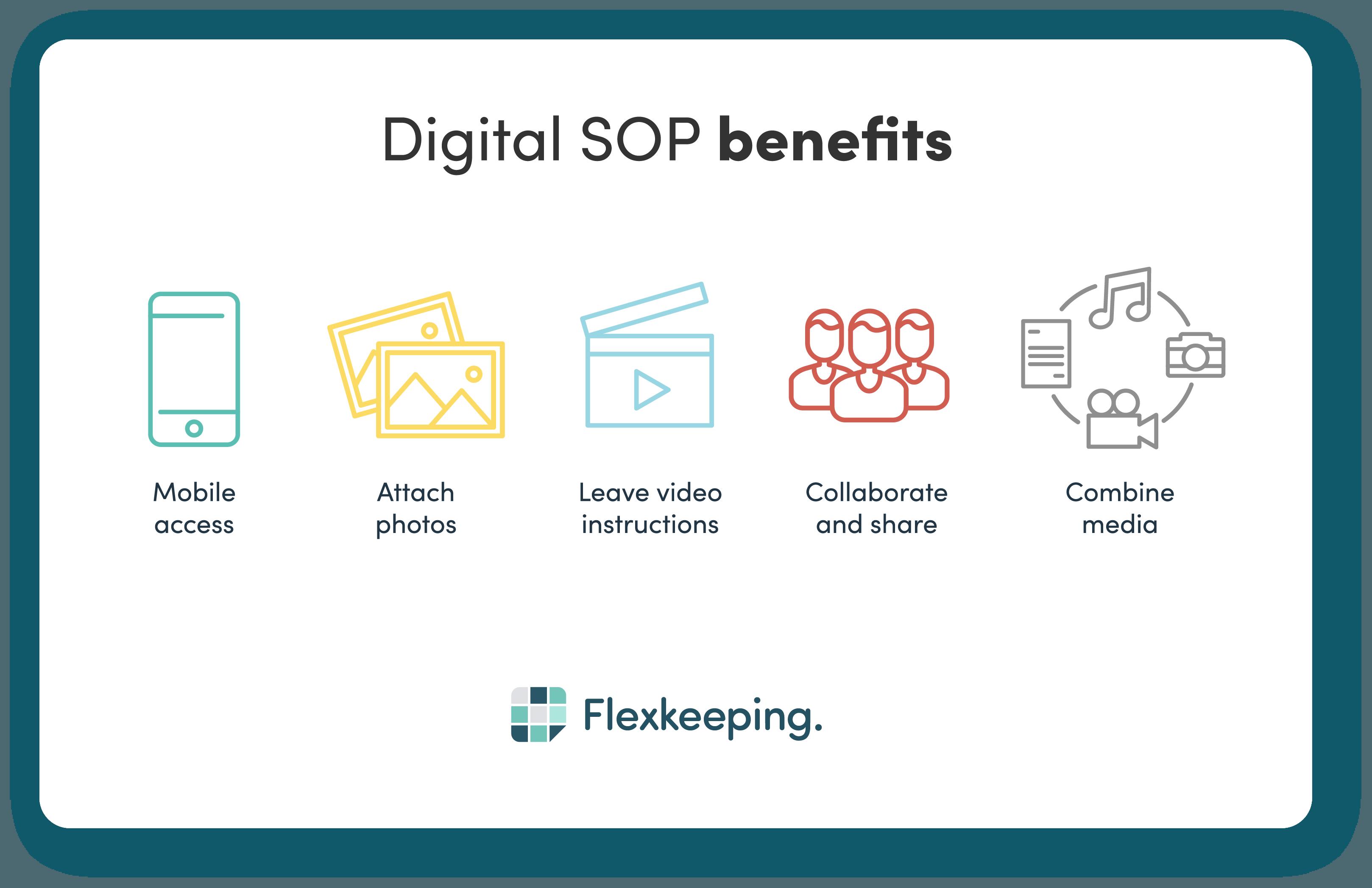 Digitize your SOP's - benefits
