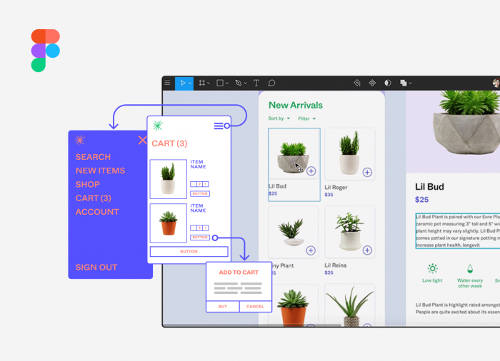 Figma, the all-in-one solution for designers