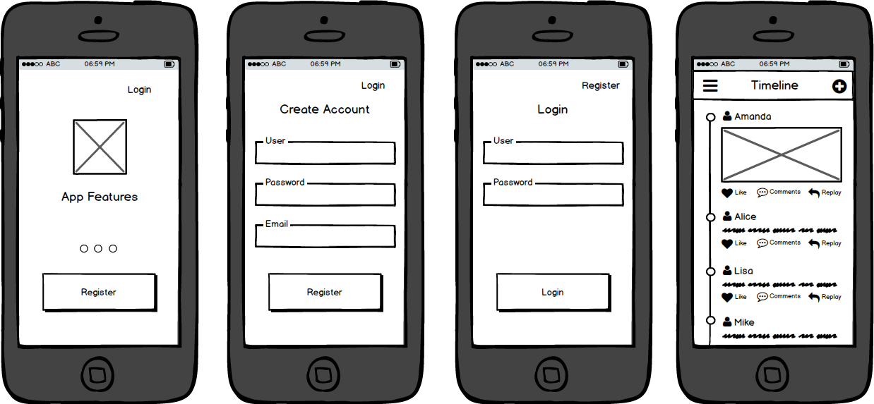 Lo-fi wireframes in UX/UI Design