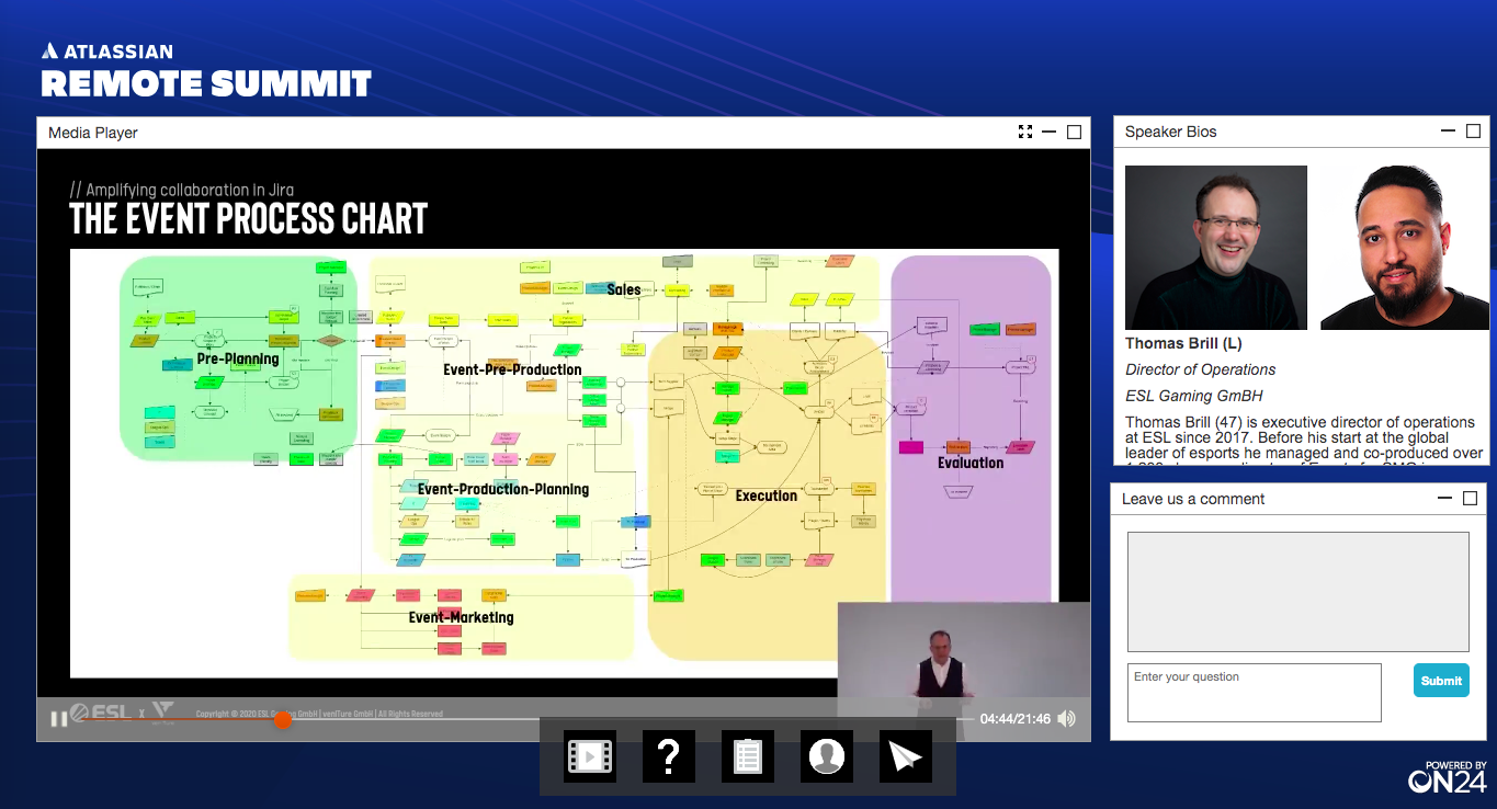 Atlassian Remote Summit 2020 event process chart 2
