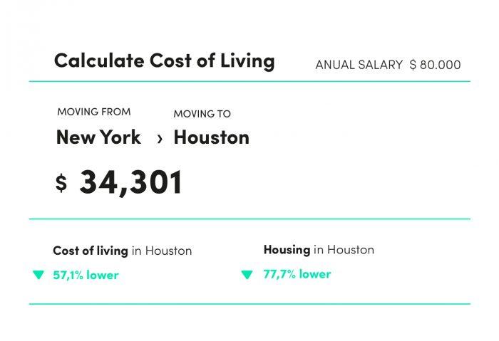 Cost of living comparison: New York vs Houston