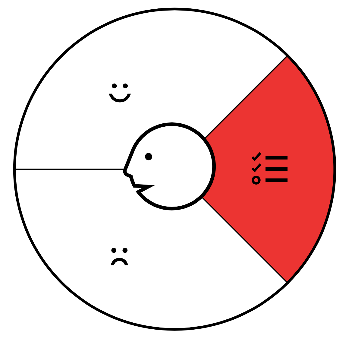 The Customer Segment as is represented in the Value Proposition Canvas by Strategyzer