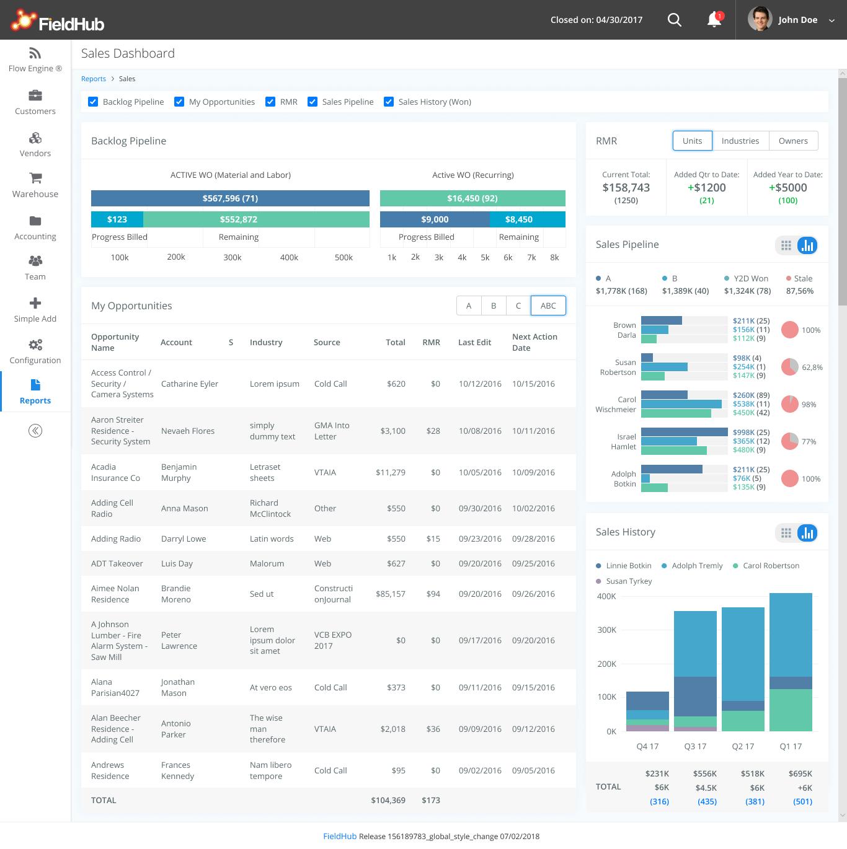 FieldHub Sales dashboard