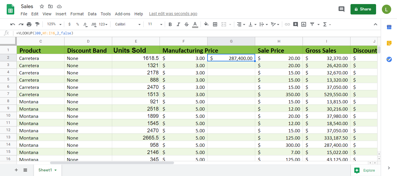 Sales spreadsheet with first Price entry shown