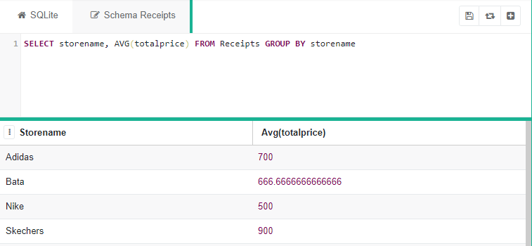 """SQLite program with the code """"SELECT storename, AVG(totalprice) FROM Receipts GROUP BY storename"""" on top of a table of storename and their respective totalprice average"""