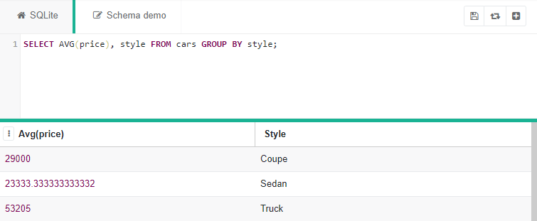 """Demonstrating the clause """"GROUP BY style"""" for a SQL query"""
