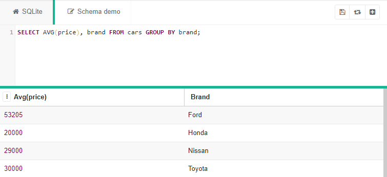 """Demonstrating the clause """"GROUP BY brand"""" for a SQL query"""