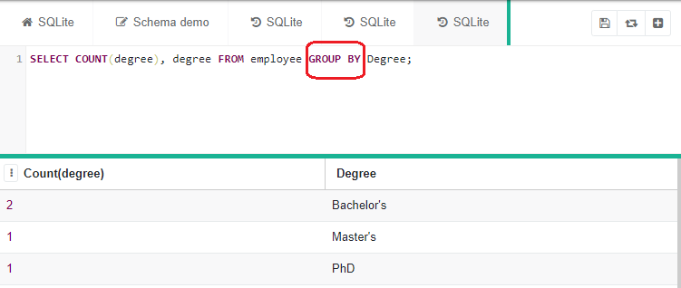 GROUP BY clause highlighted in red for a SQL query; Degrees example