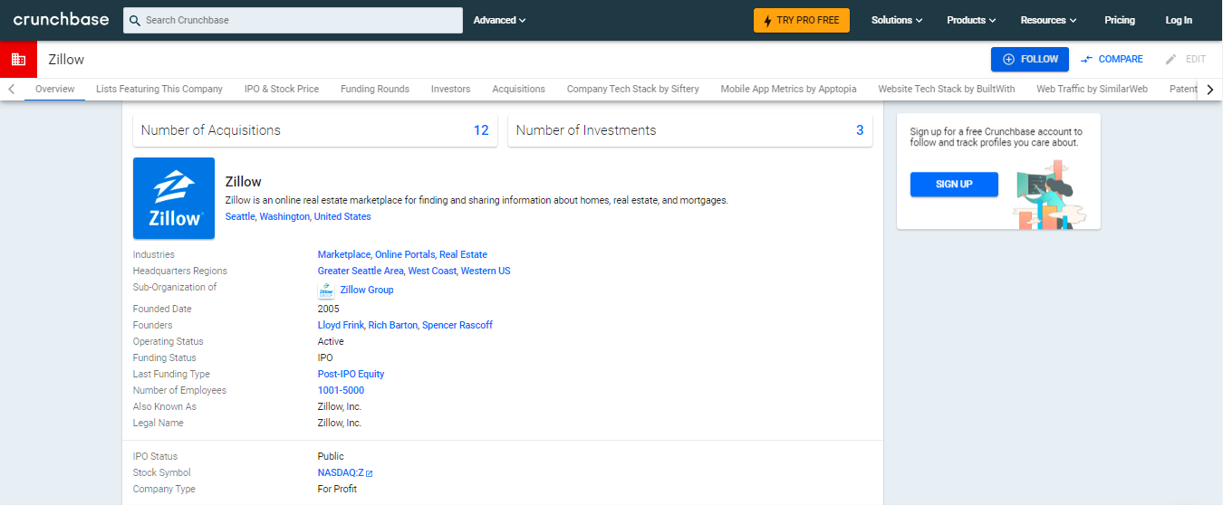 crunchbase page with Zillow information