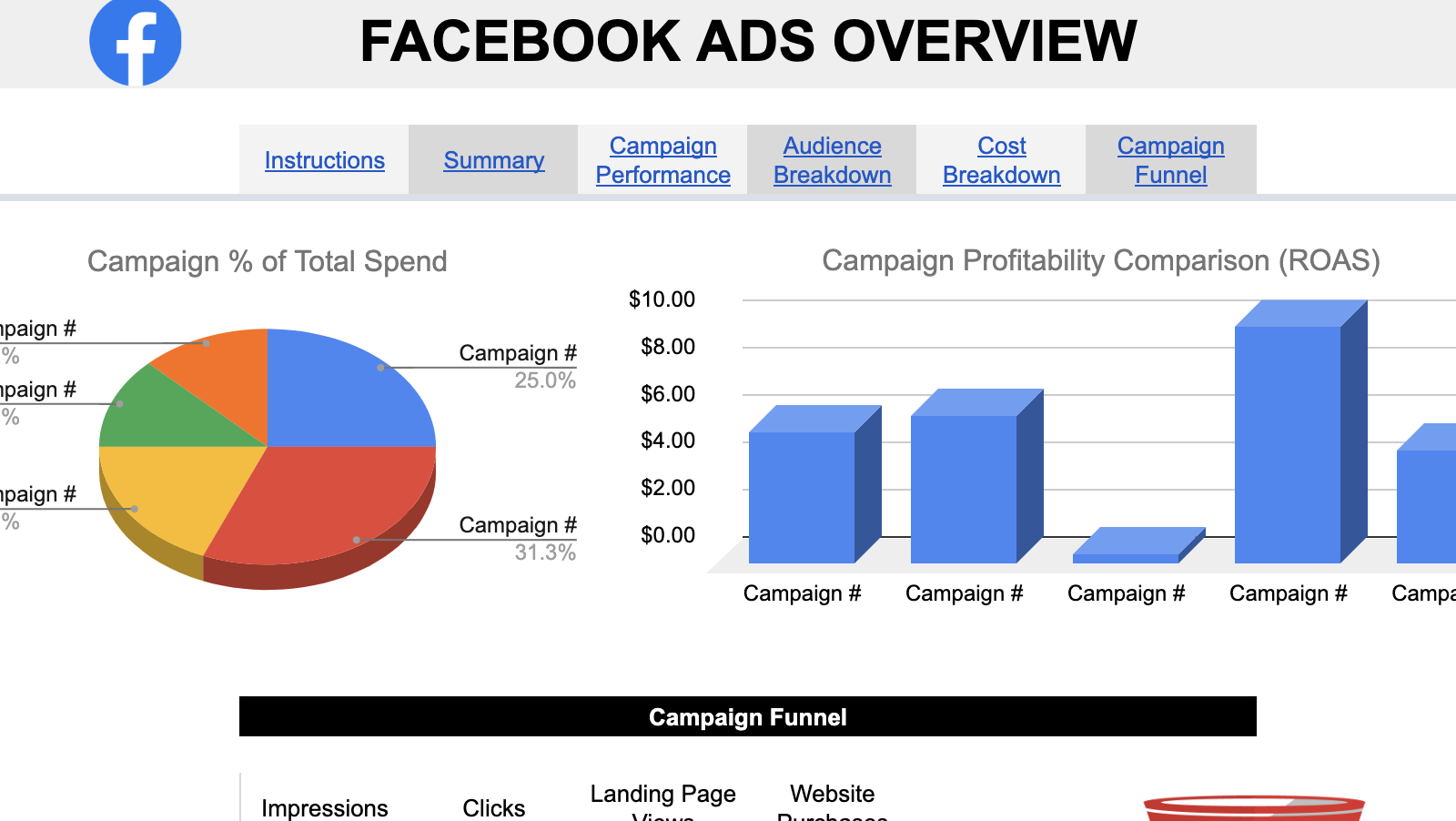 Facebook Ads Monthly Report