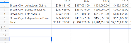 Miscellaneous rows of data in a Google Sheet