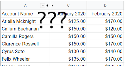 Header: Missing column between Column A and Column C