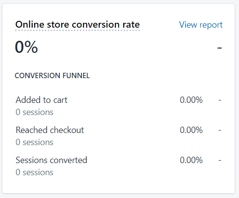Online store conversion rate box in Overview dashboard on Shopify