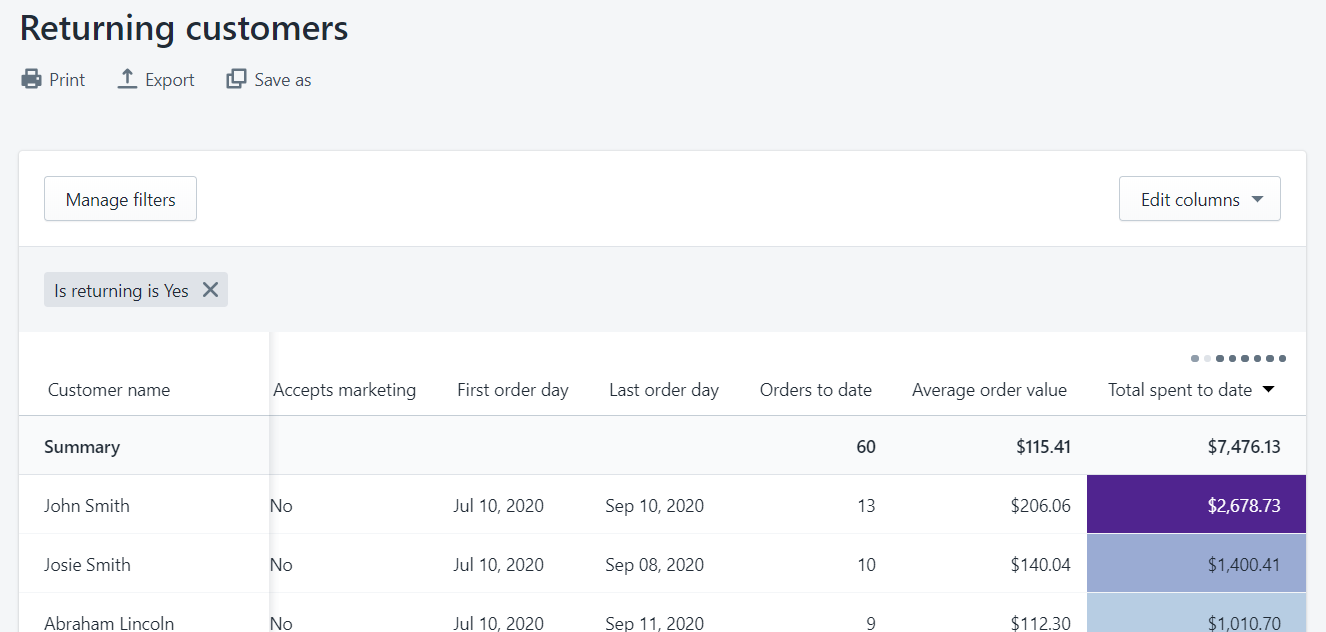 Returning customers table with heatmap on Shopify