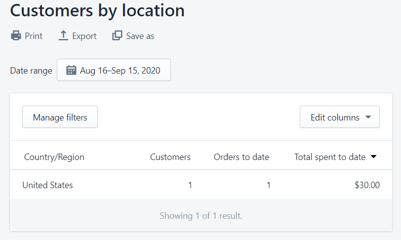 Customers by location on Shopify