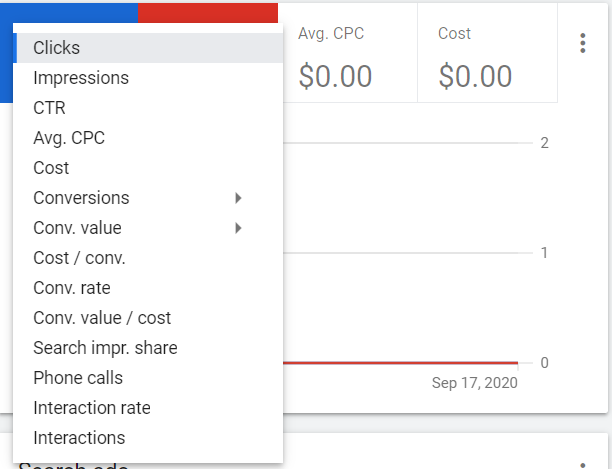A drop-down list of metrics you can display on the Overview page. Clicking on one will replace the displayed metric.