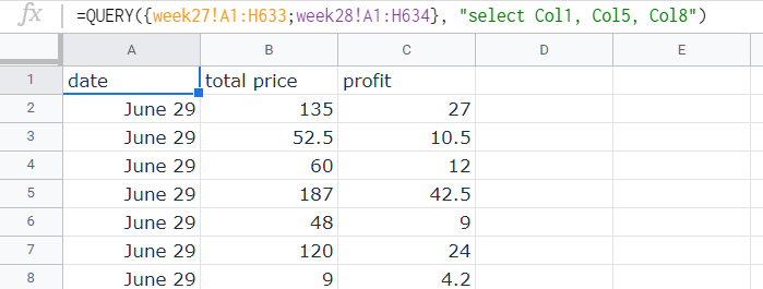 Same thing but selected columns loaded: date of entry, total price of order, and profit from the order.