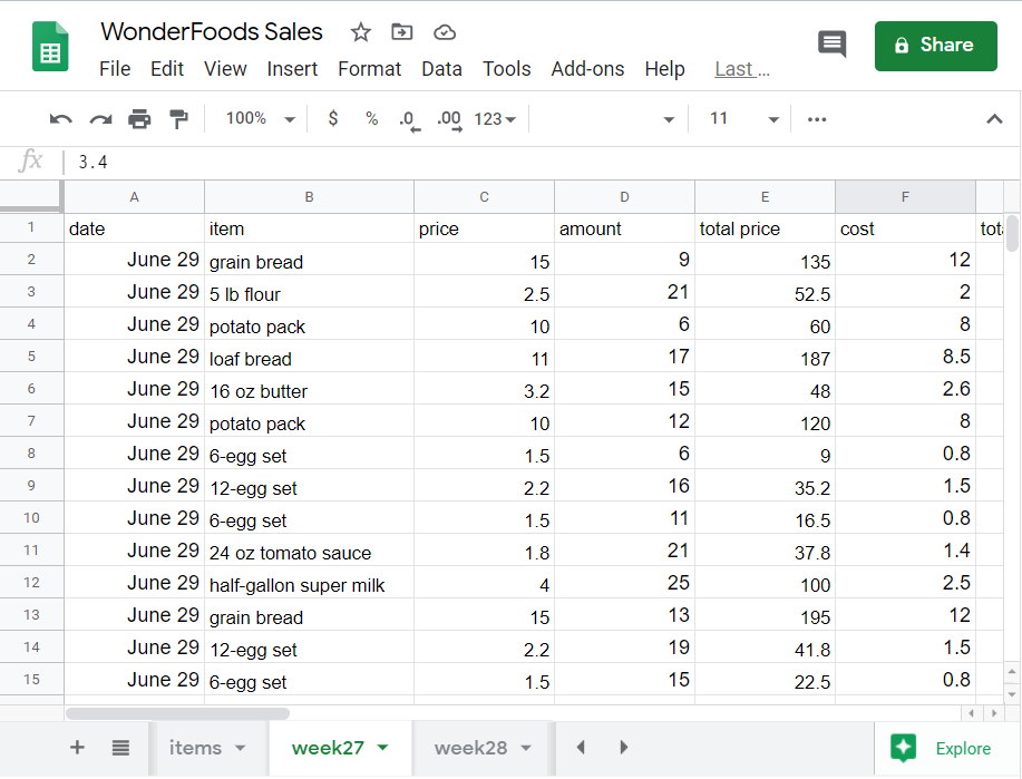 Spreadsheet containing several sheets. Names of sheets are week27, week28, and items. The displayed sheet, week27, contains the list of sales, costs, and the resulting profits.