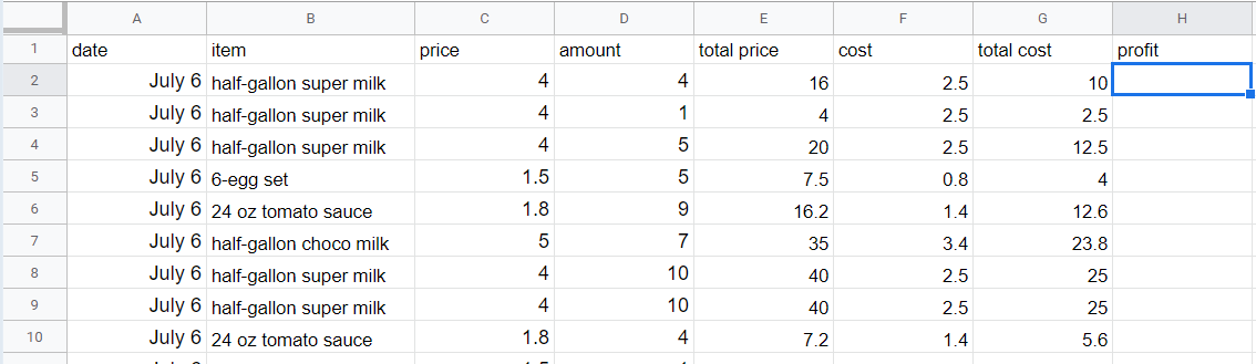 Original sheet. Contains item, price, amount, sales, cost, and total cost. The label profit added to the next column.