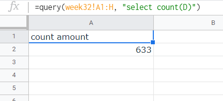 """Query result for the total number of orders placed. Header is """"count amount"""" followed by a single cell below it containing the number of rows with values in the specified column."""