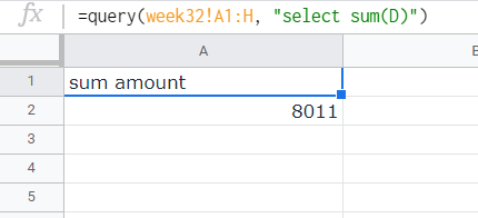 """Query result for the total number of items bought. Header is """"sum amount"""" followed by a single cell below it containing the value."""