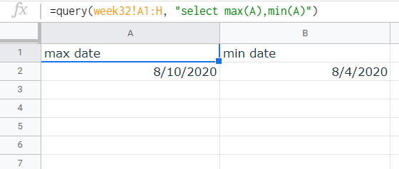 """Query result for the latest date and earliest date of entry, header is marked as """"max date"""" and """"min date"""", respectively. Note that the date below follows the original format from the source sheet."""
