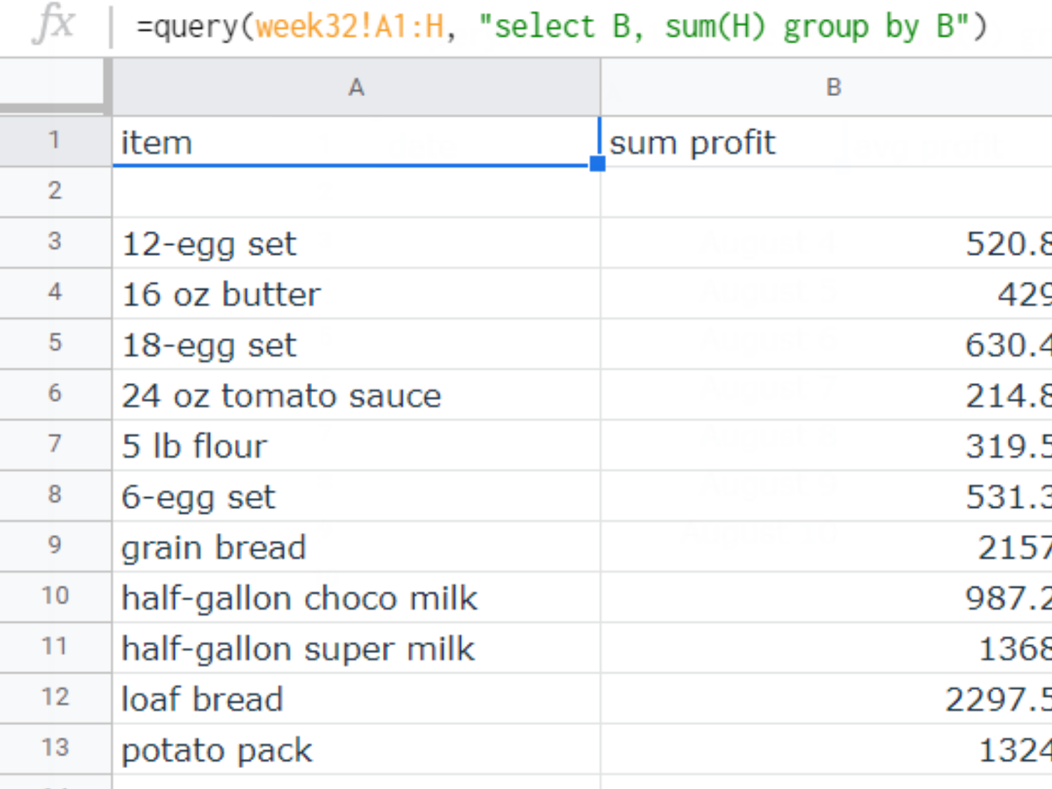 "Results of the query. The first column contains the specific item, the second column contains the ""sum profit"" per listed item."