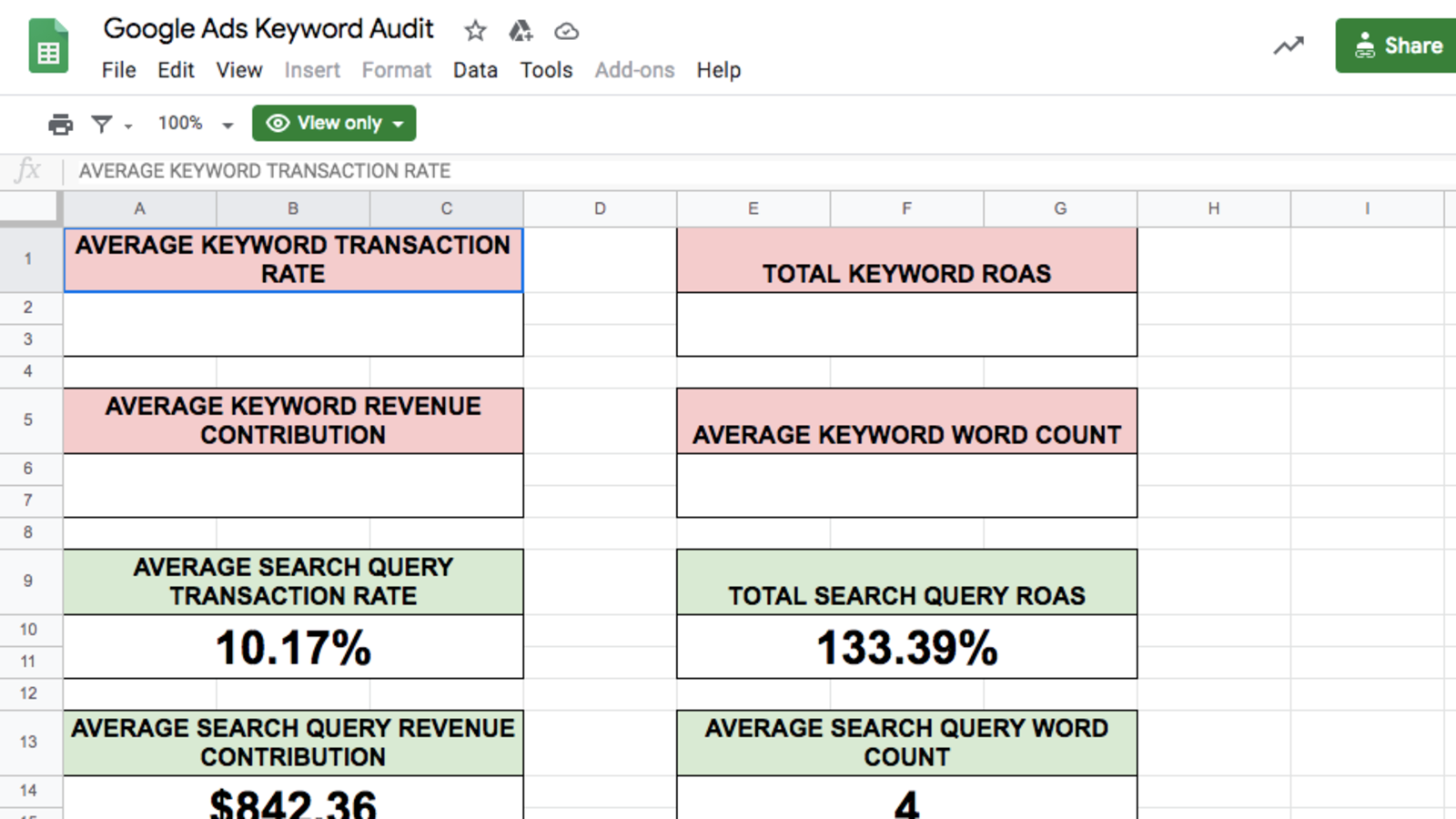 Google Ads Keyword Audit