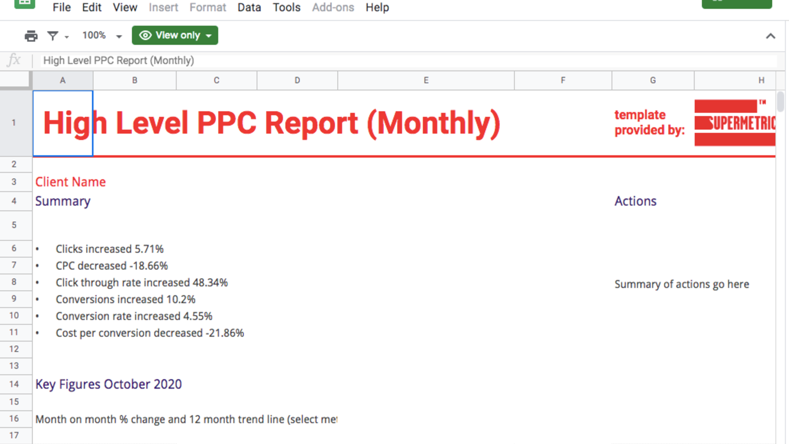High Level PPC Report (Monthly)