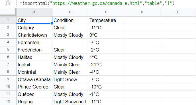 The latest weather in Canadian cities, now imported to the sheet.