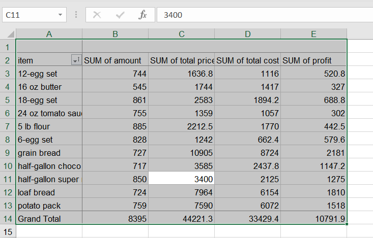 The PivotTable in Excel highlighted.